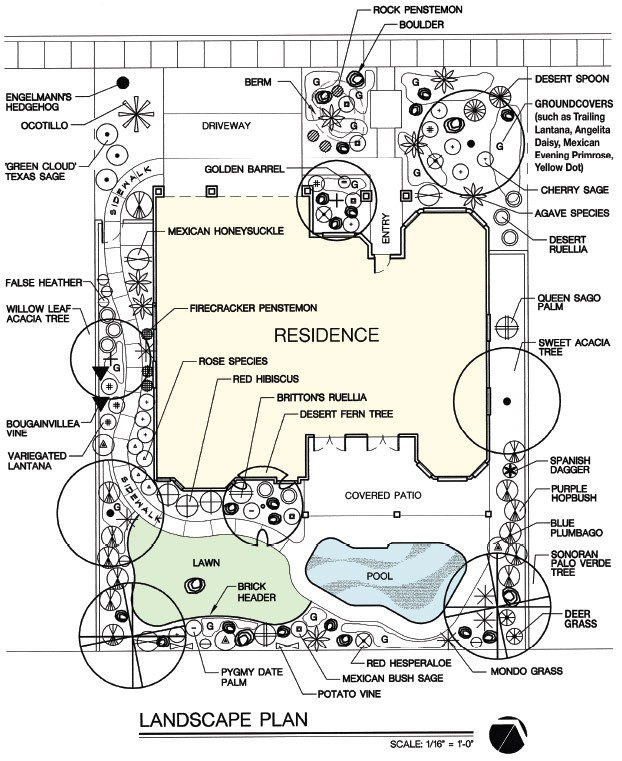 Design Step 6 Draw