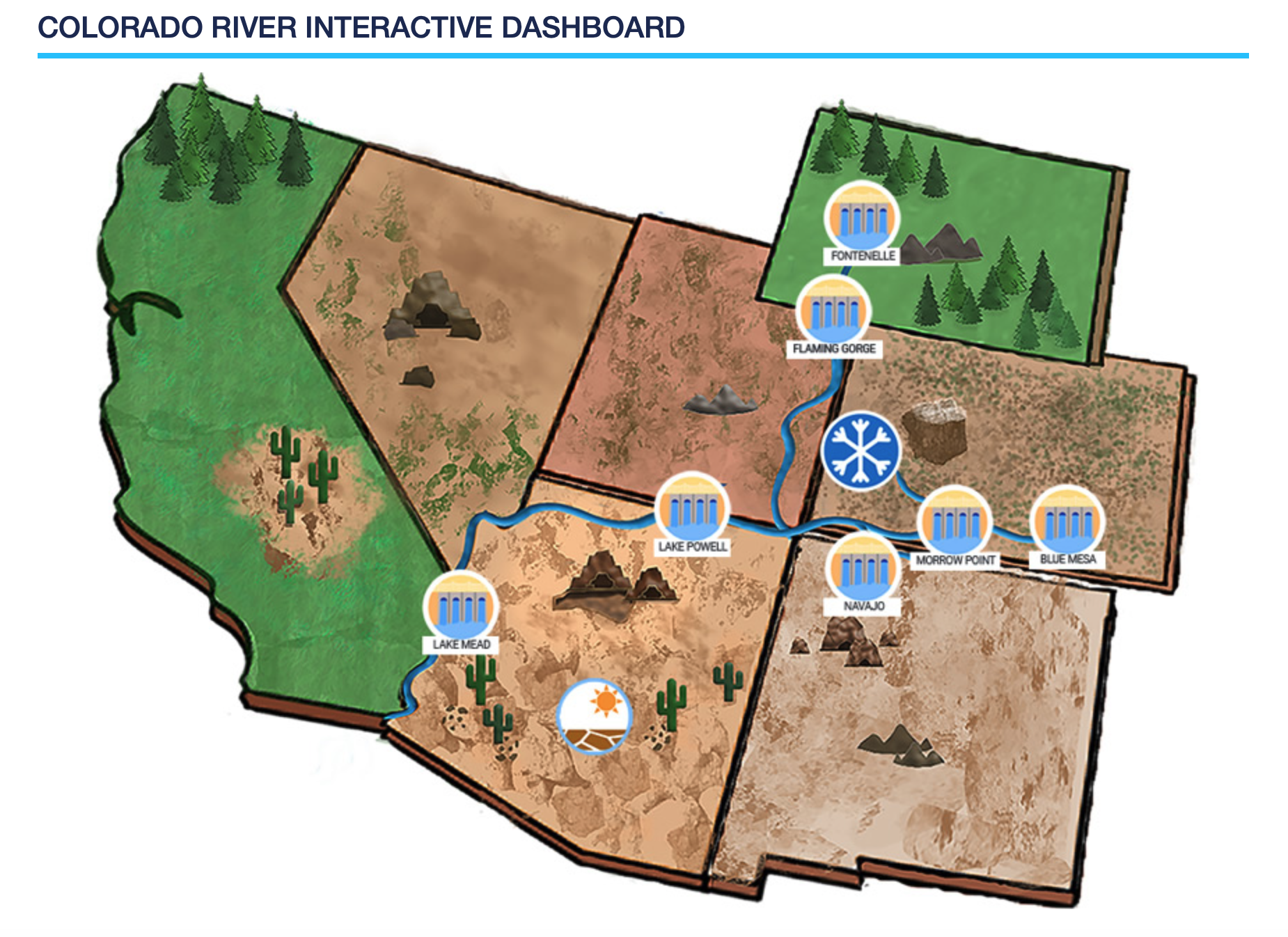 ADWR CO River Dashboard
