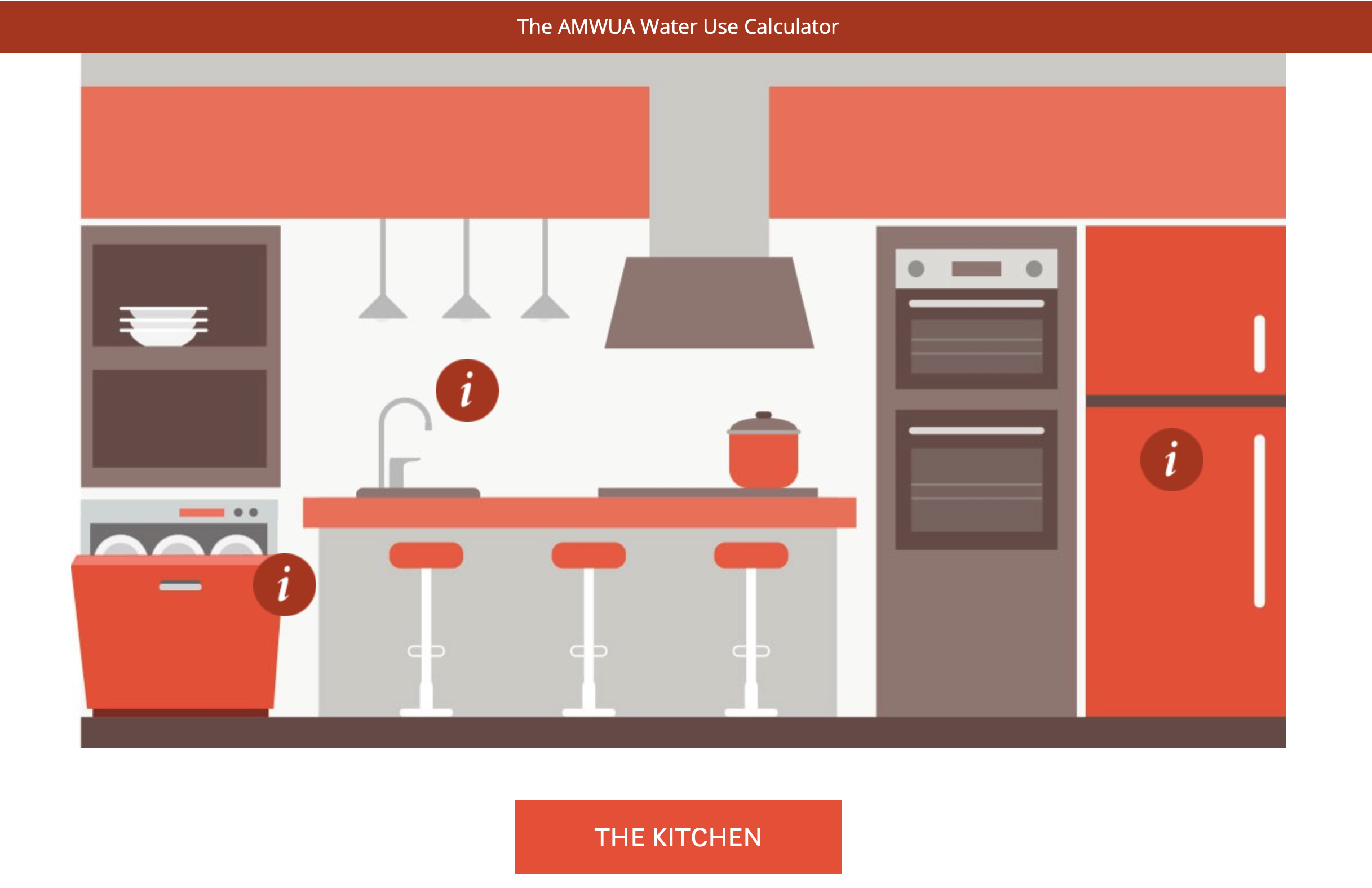 Water Calculator - kitchen